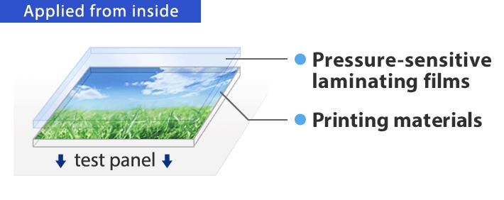 Interior decoration: windows | Large-sized printing related